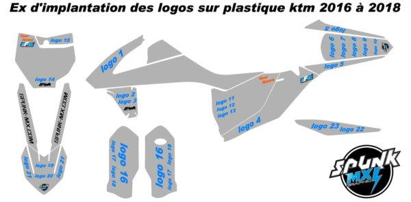 fiche-implantations-logos-kit-deco-spunk