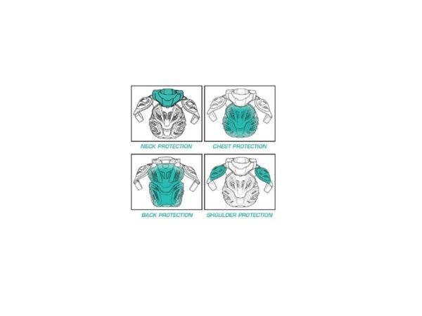 -descriptif protection intégrale leatt fusion